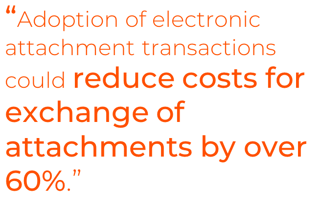 attachment transaction costs text graphic